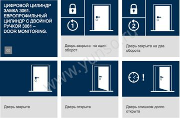 Door monitoring_картинки